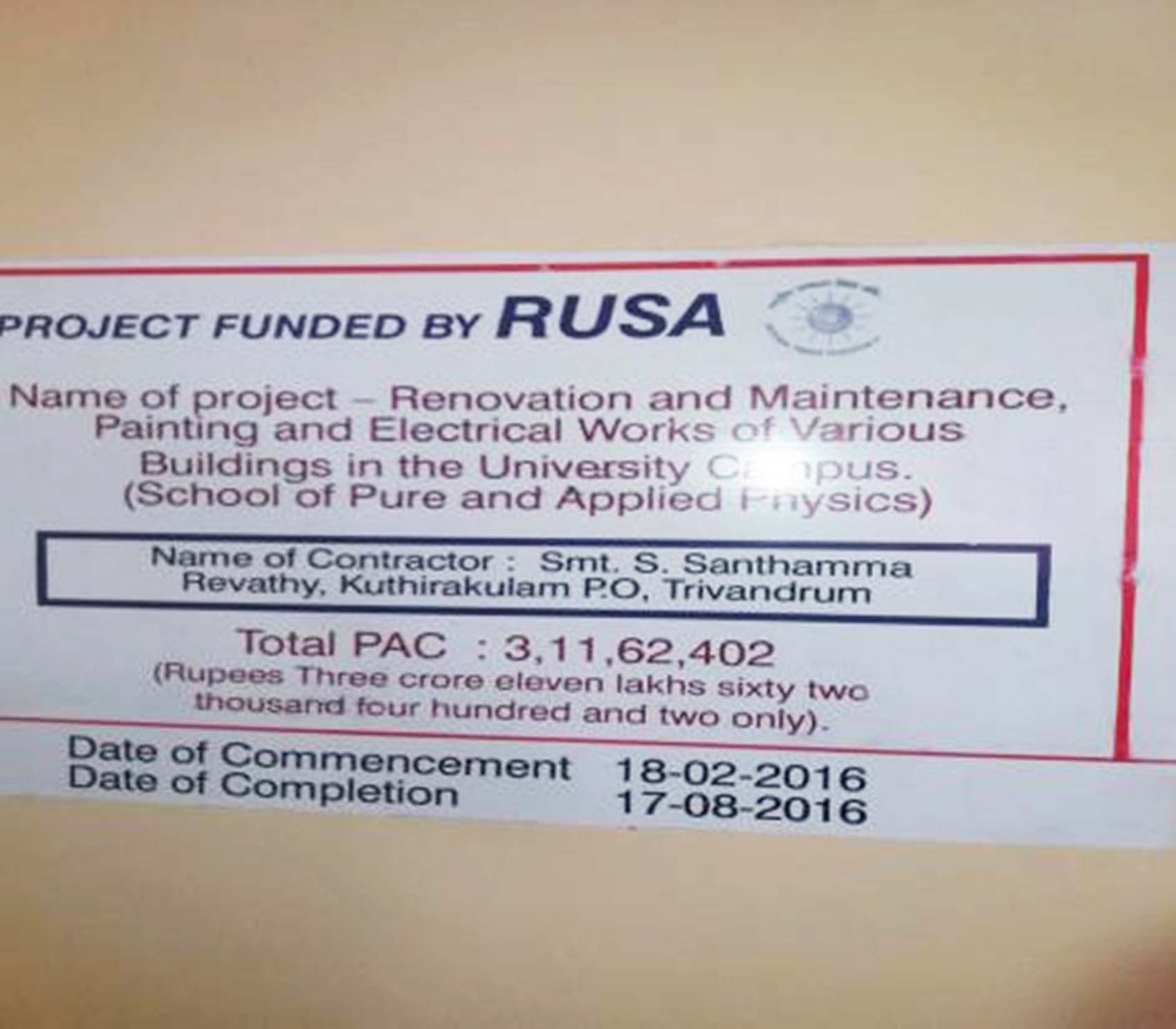 Funded by RUSA(15)